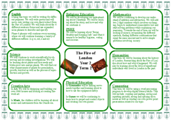 Term 2 – The Fire of London