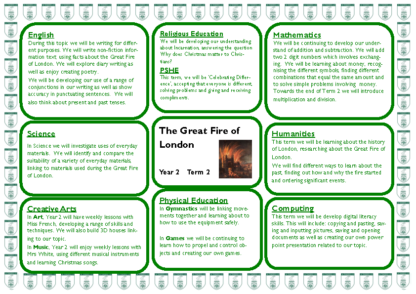 Term 2 – The Great Fire of London