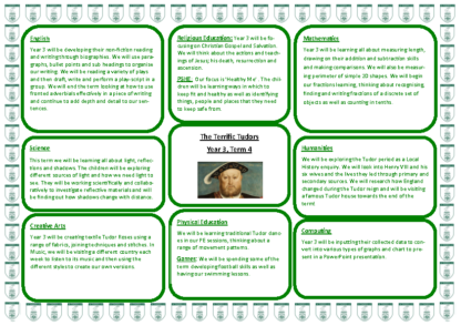 Term 4 – Terrific Tudors