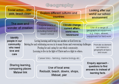 Curriculum Implementation Geography